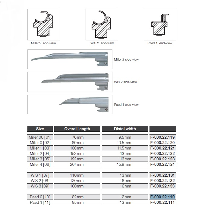 HEINE® Classic+ Miller, WIS and Paed F.O. Laryngoscope Blades